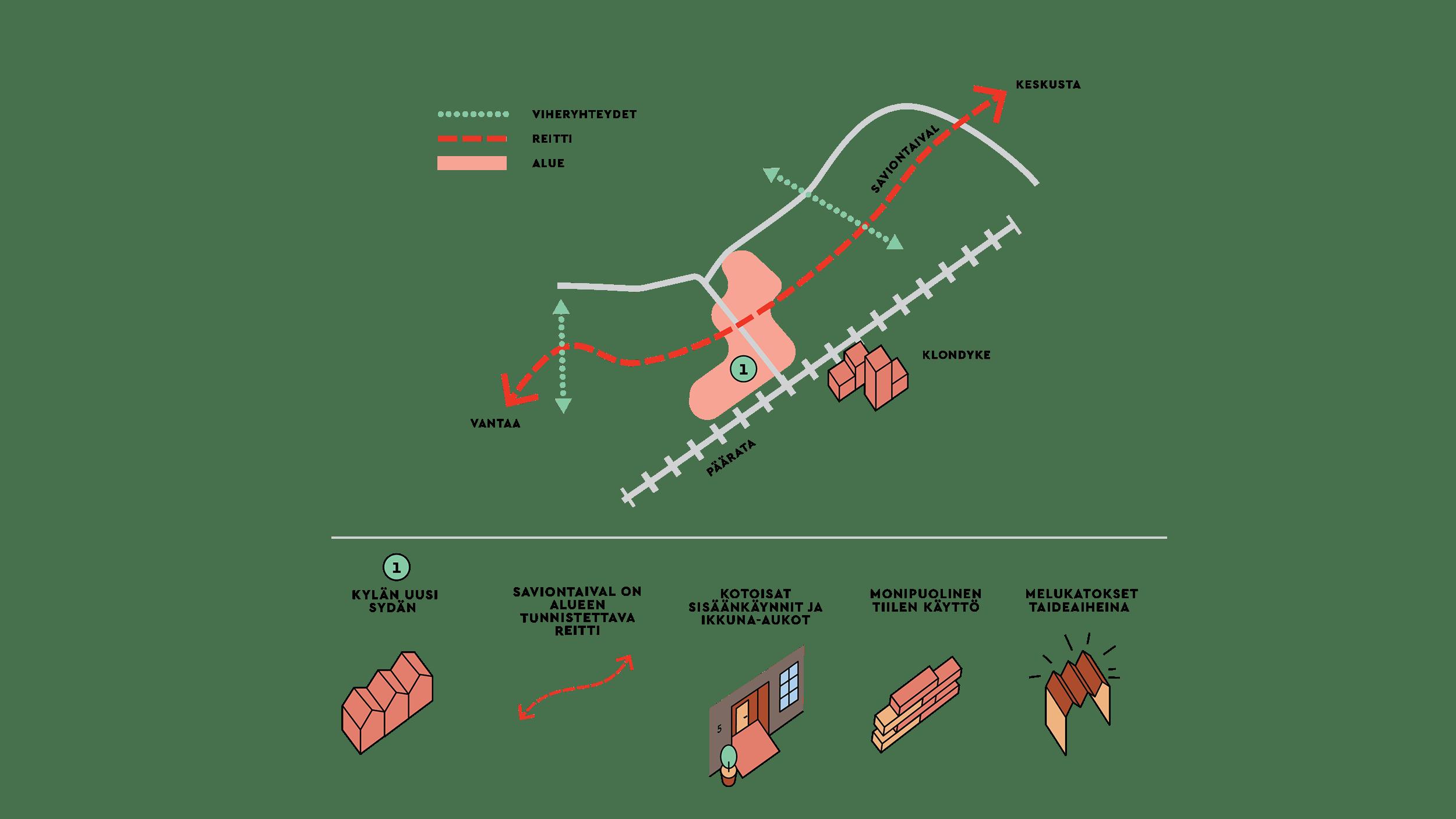 Aluebrändiopas esittelee persoonallisia yksityiskohtia, jotka tekevät alueesta omaleimaisen.