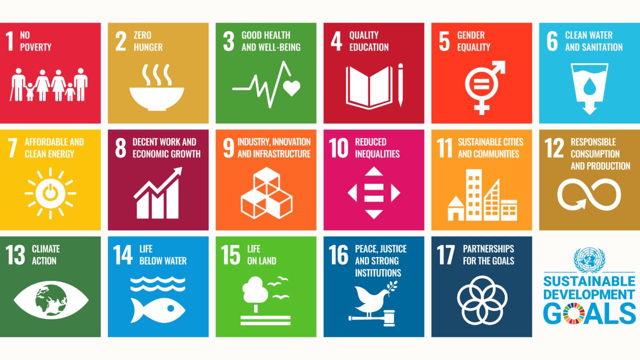 YK:n 17 kestävän kehityksen tavoitetta